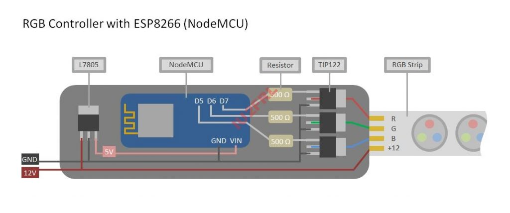 Amazon Alexa e NodeMCU ESP8266 RGB Controller