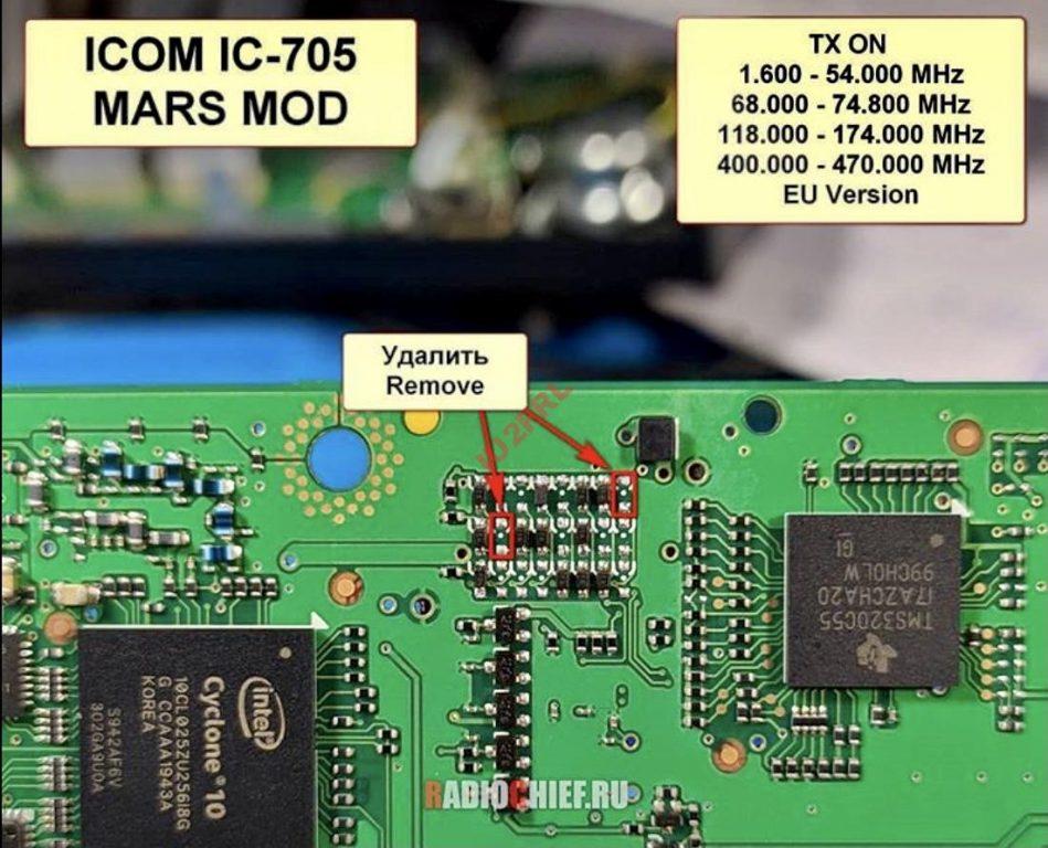 Espansione di banda ICOM IC-705 (MARS Mod)