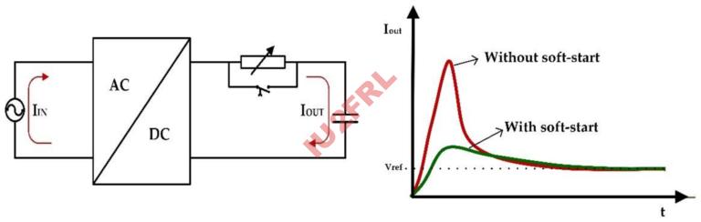 Circuito soft-start per apparati a trasformatore